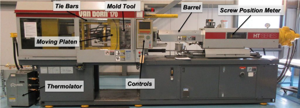 The parts of an plastic injection molding press